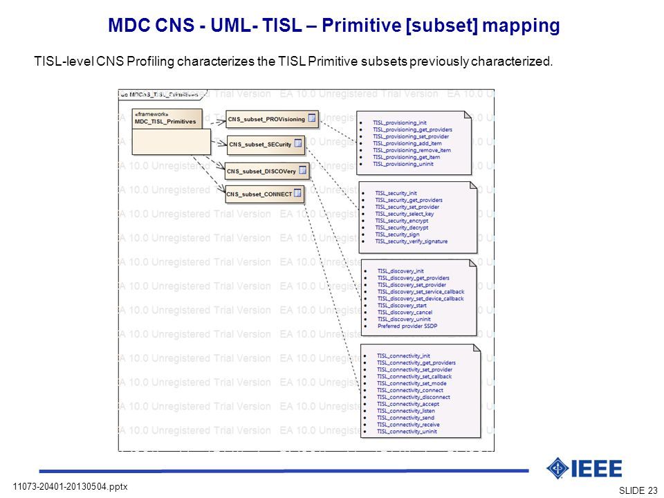 MDC CNS - UML- TISL – Primitive [subset] mapping